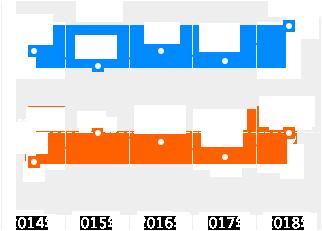 CFA一级通过率三金程VS世界平均